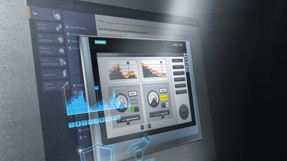 Advanced HMI - Panel based