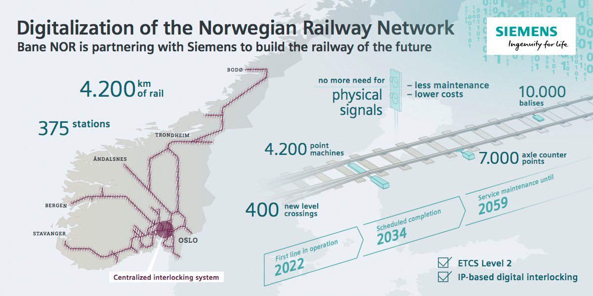 Siemens Mobility at the InnoTrans 2018 | Press | Company
