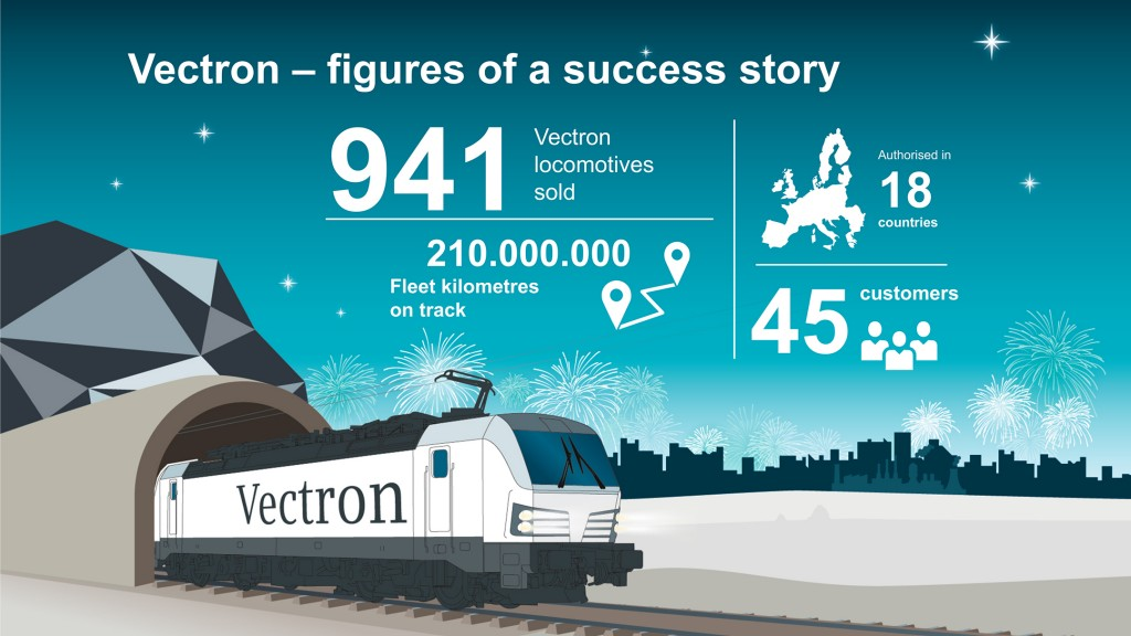 Vectron - figures of a sucess story