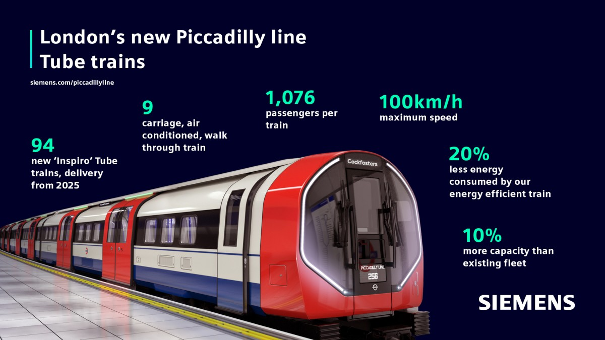 Infographic: London's new Piccadilly line Tube trains