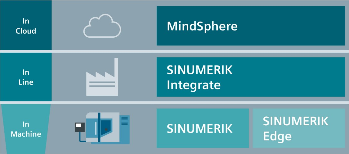 cnc shopfloor management software
