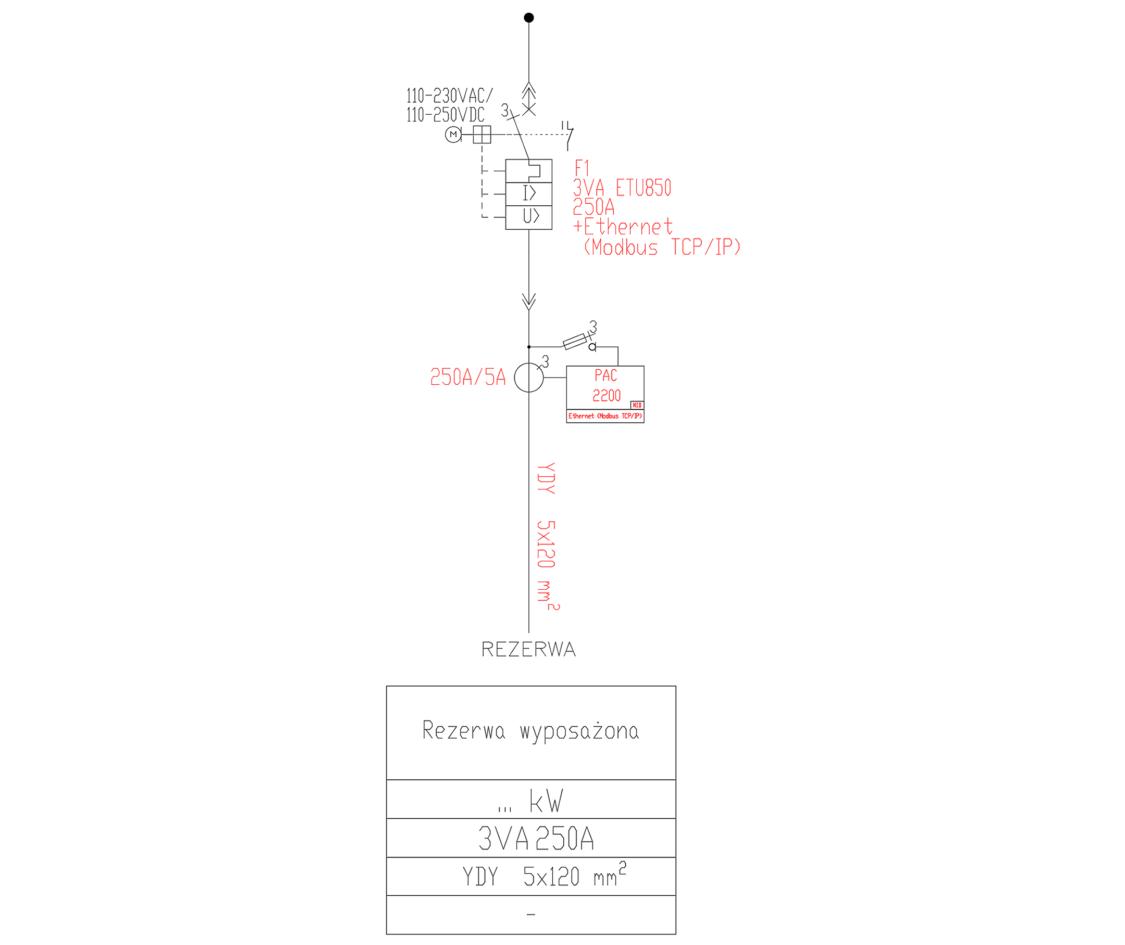 Schemat z wyłącznikiem 3VA i miernikiem parametrów sieci