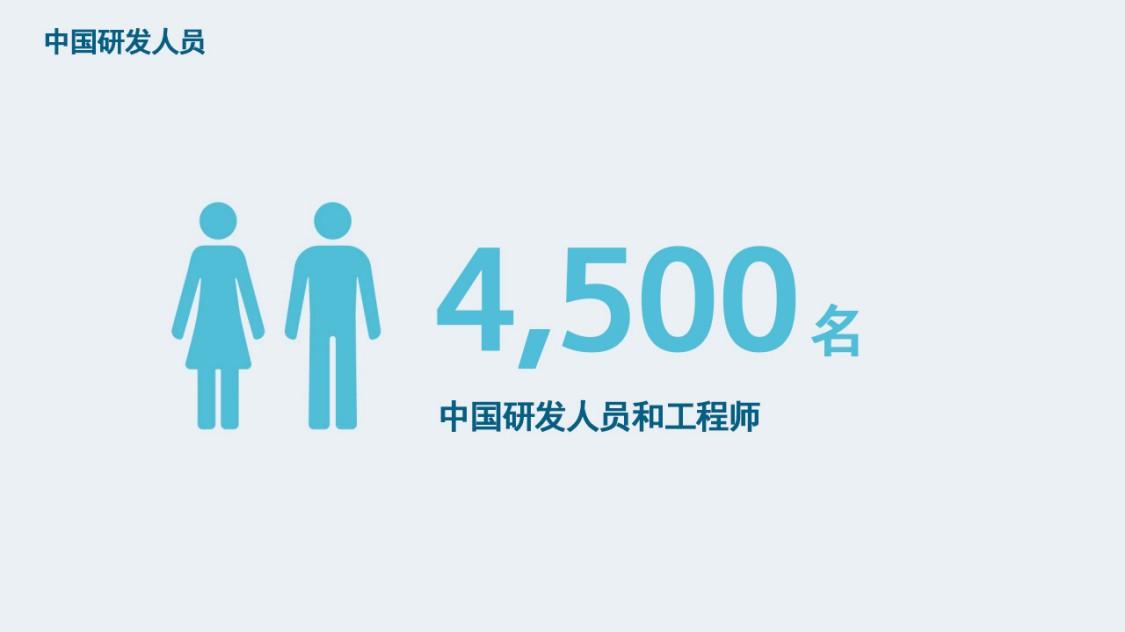 中国研究人员