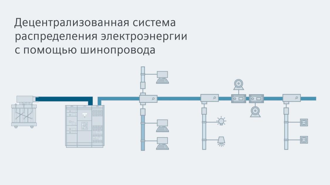 Децентрализованная система распределения электроэнергии с помощью шинопровода