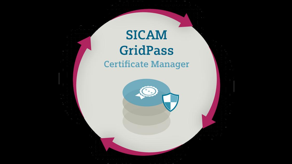 SICAM GridPass