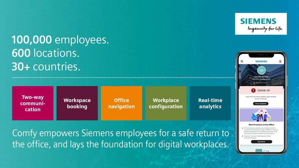 Siemens stattet 600 Standorte mit Workplace-App Comfy aus
