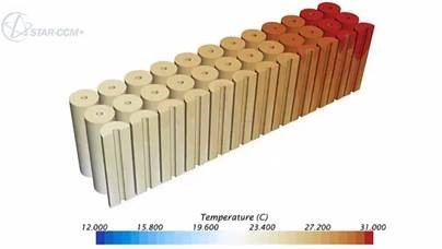 Batteriemodellierung