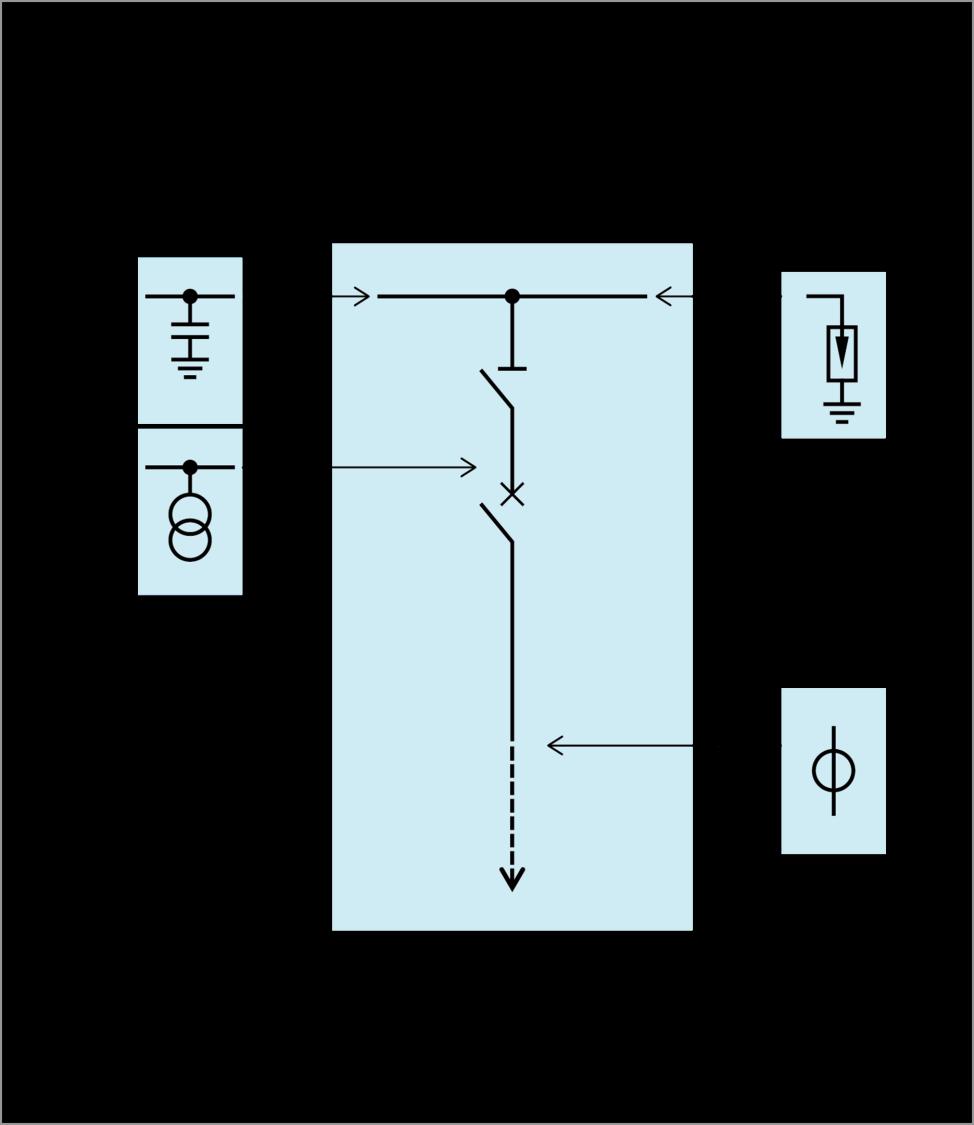 HB3 典型方案