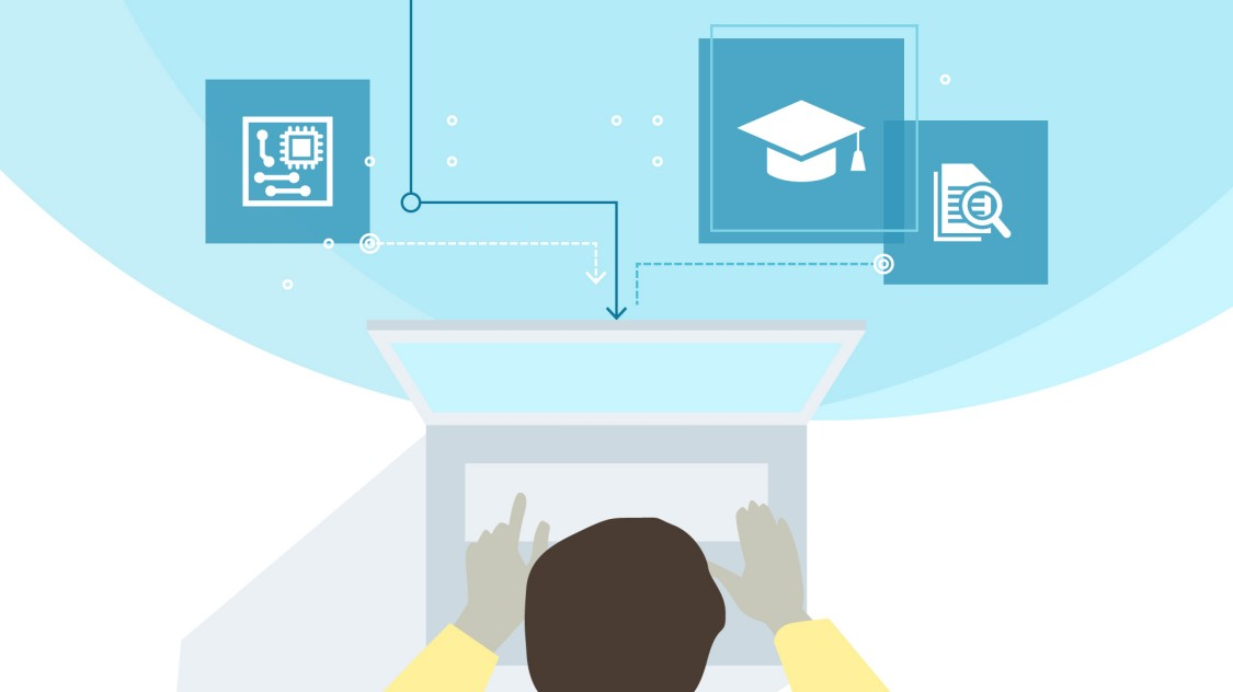 SITRAIN access - digital learning platform ideal knowledge service