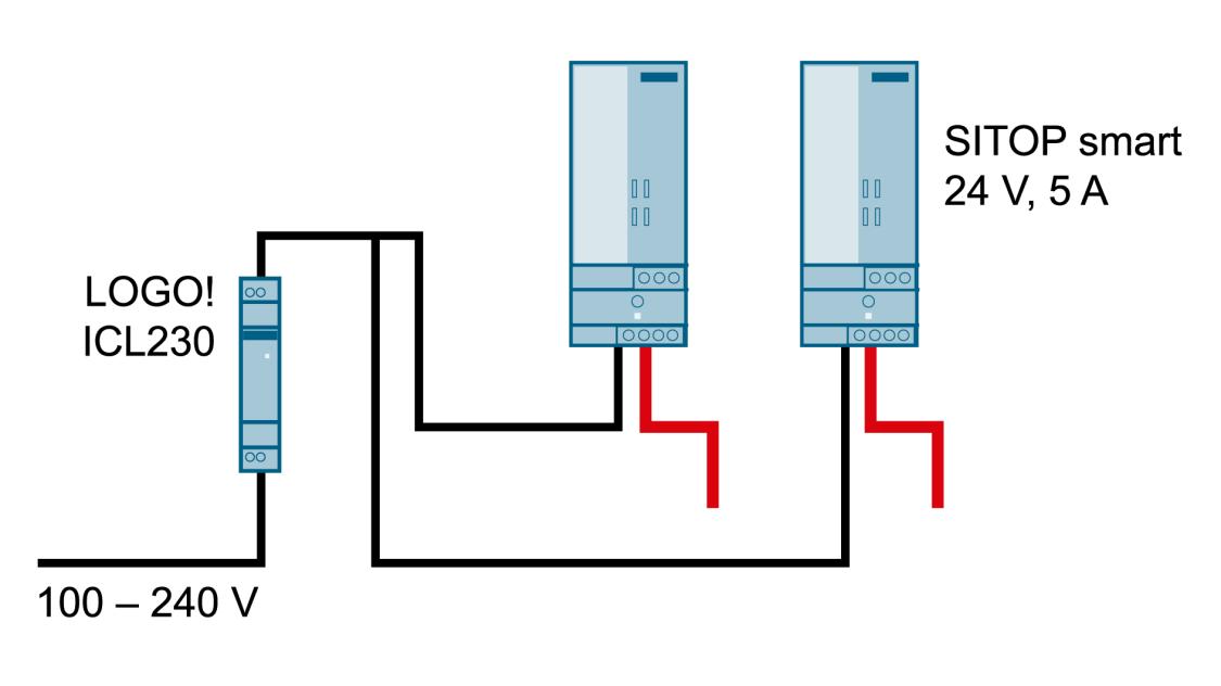 Konfigurationsgrafik für LOGO! ICL230 und SITOP smart 24 V, 5 A