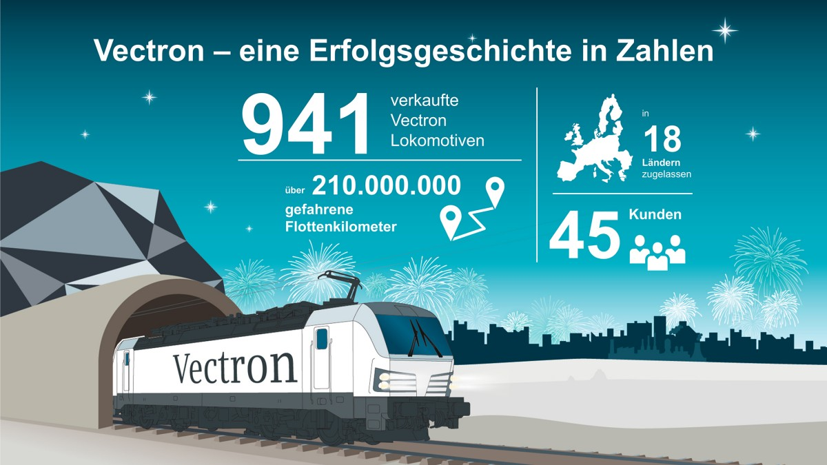 Vectron -eine Erfolgsgeschichte in Zahlen