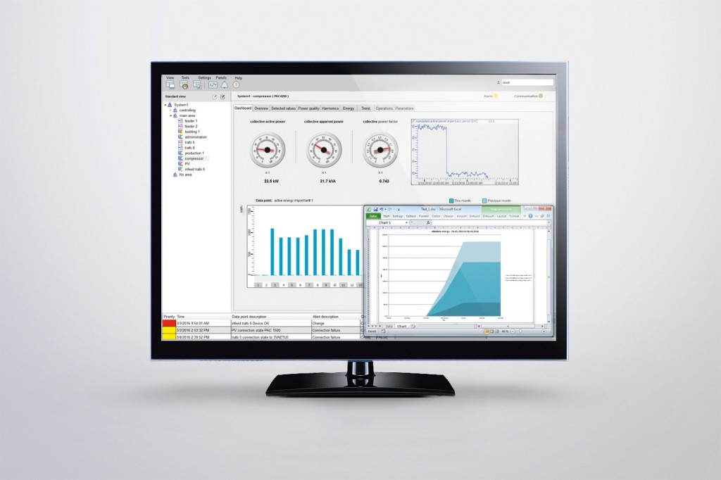 Energiemonitoringsoftware powermanager mit direkter Cloud-Anbindung