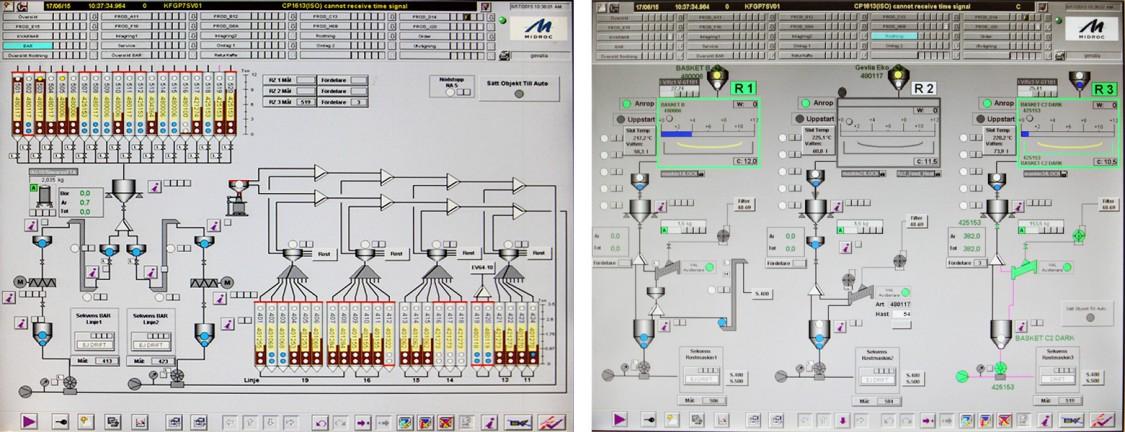 Många källor och destinationer; Simatic Route Control, integrerat i Simatic PCS 7, har kontroll på möjliga transportvägar.