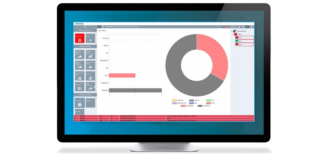 Screenshot of the CMS Analyzer data mining tool