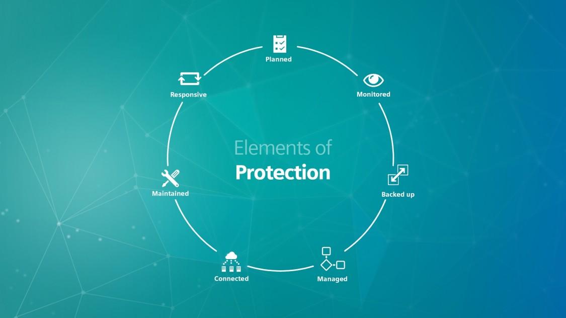Bezpečnost, ochrana