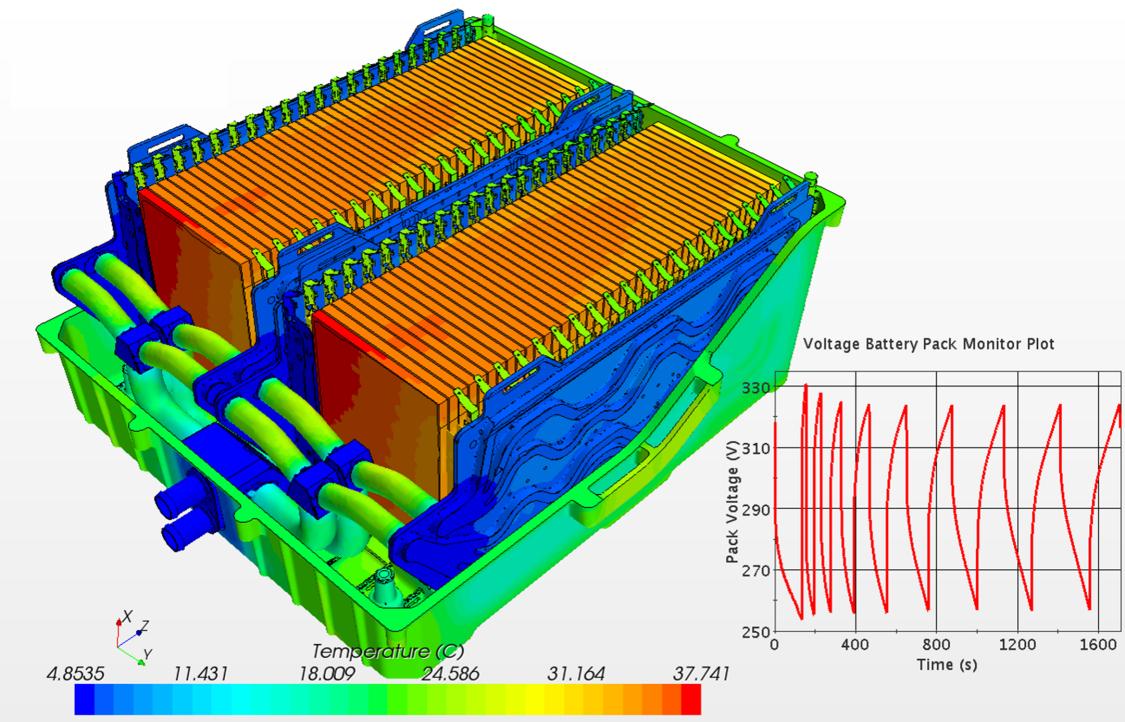 White paper: Li-ion battery