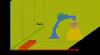Beispiel einer 6-Achs-Kinematik