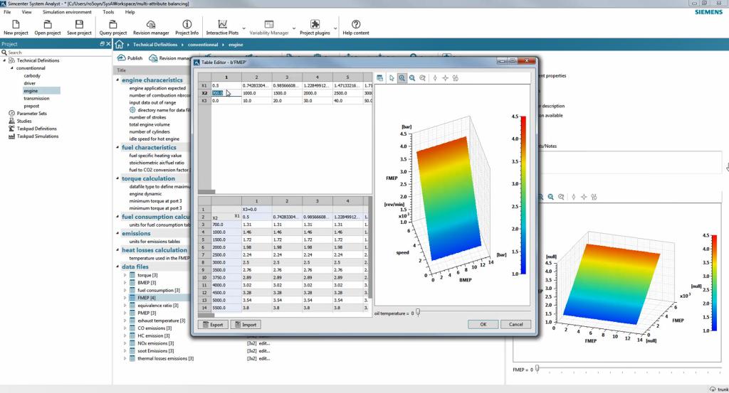 Mit Simcenter System Analyst können Anwender leicht den Parametersatz ändern.
