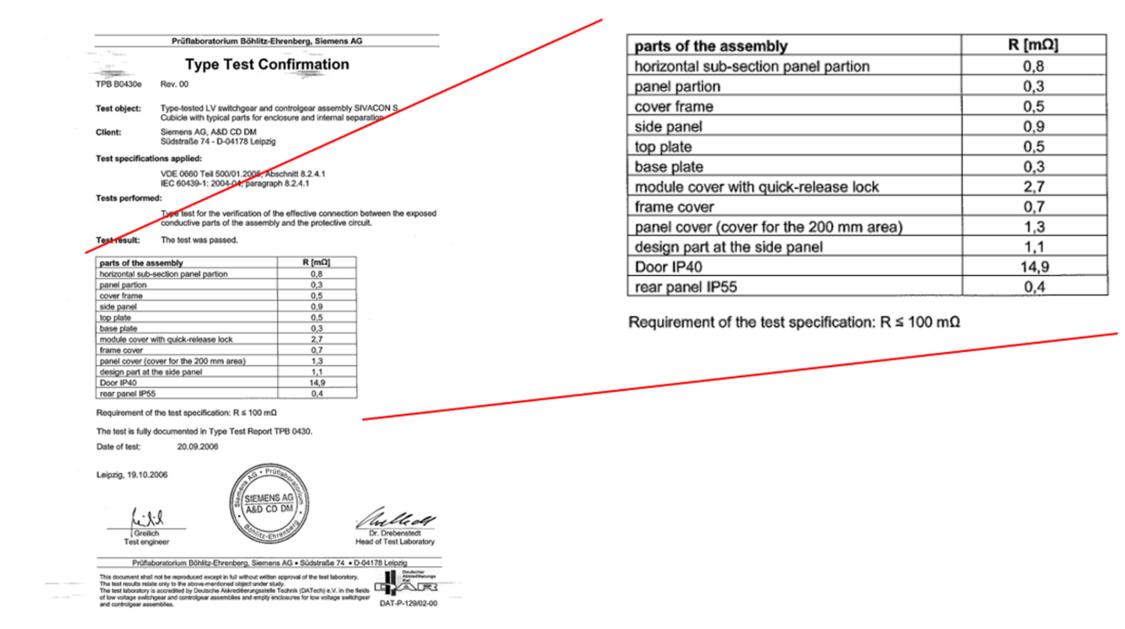Certyfikat z badań rezystancji połączeń poszczególnych części konstrukcji z obwodem ochronnym w systemie Sivacon