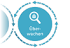 Cybersicherheit in Bahnsystemen erfordert kontinuierliche Datenüberwachung und zeitnahe Anpassungen an die Bedrohungslage.