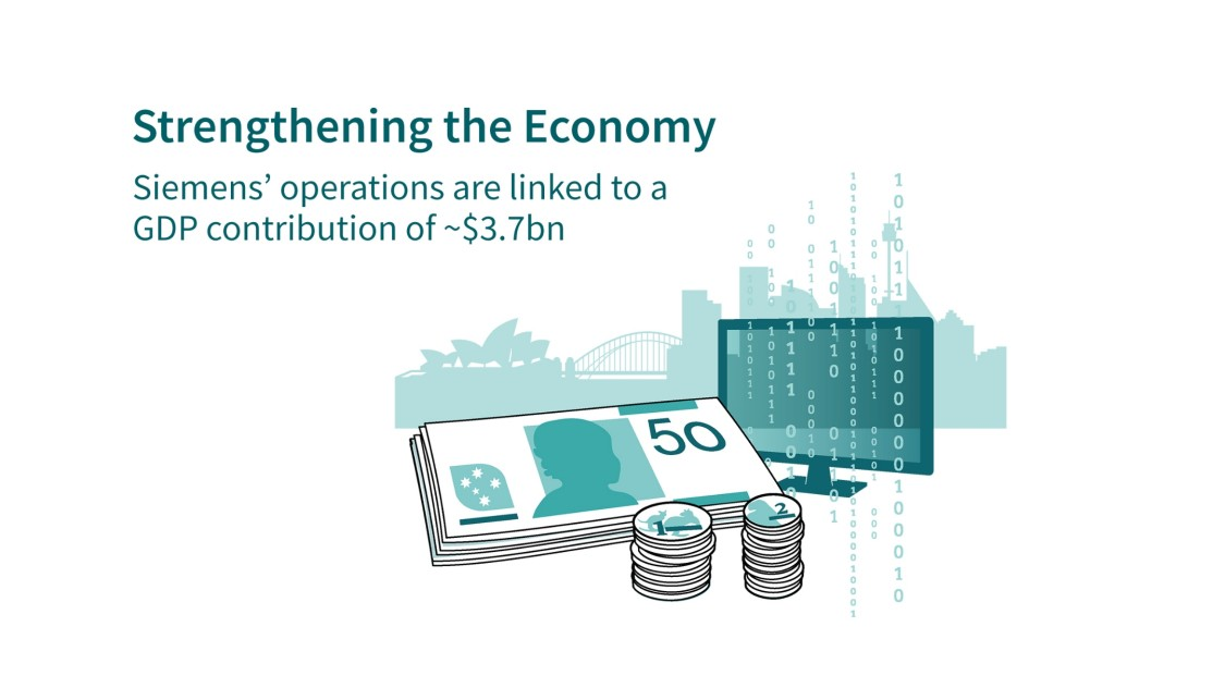 Strengthening the economy