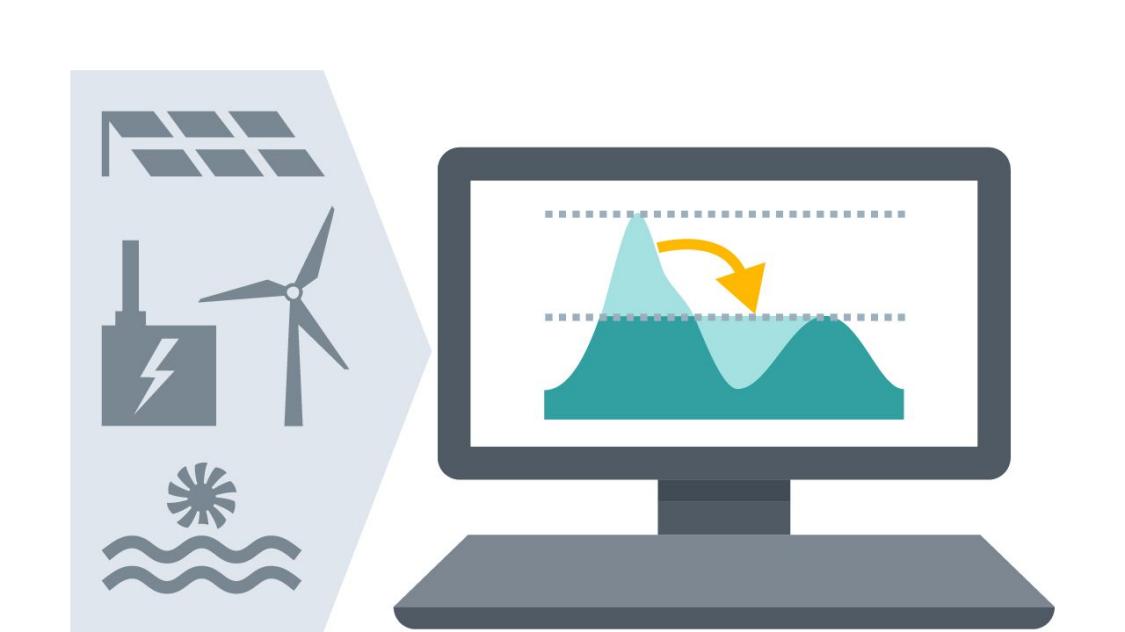 EnergyIP Dağıtık EnergyIP Yönetim Sistemi (DEMS)