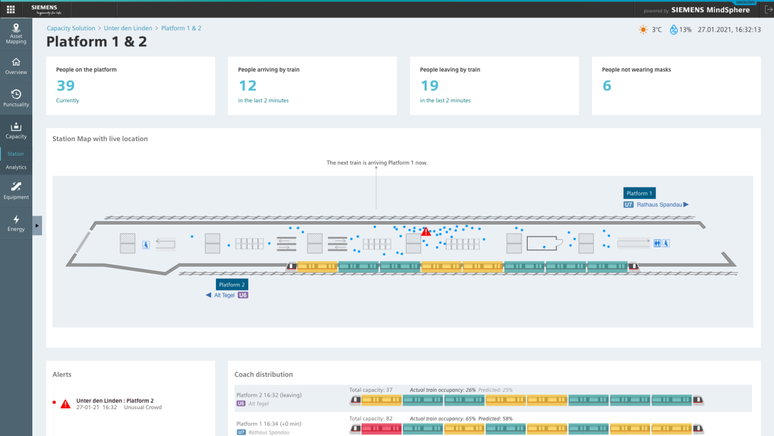 The System Performance Dashboard shows platform capacity and crowd overview