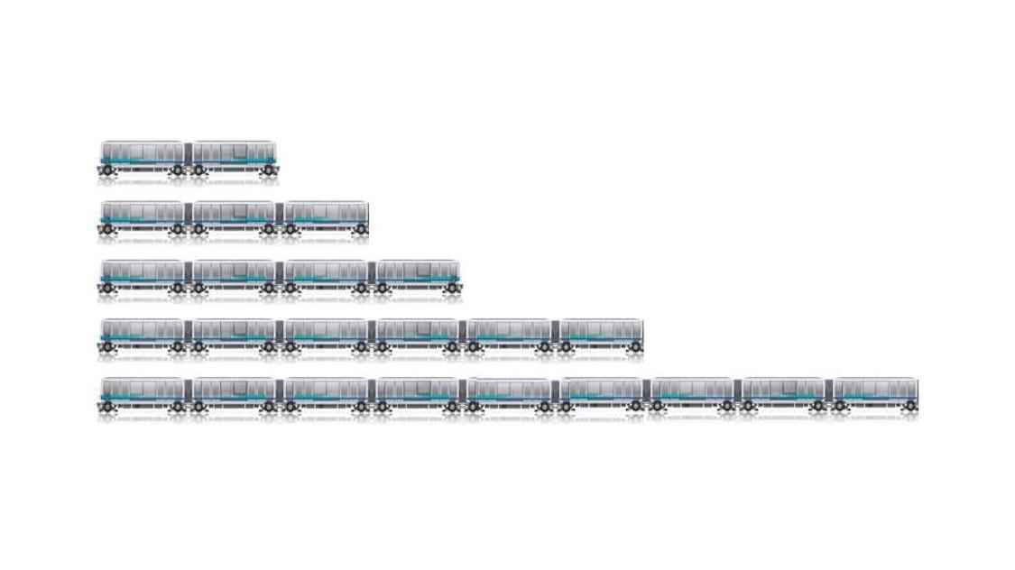 Configurações de trem possíveis com 2 a 9 carros