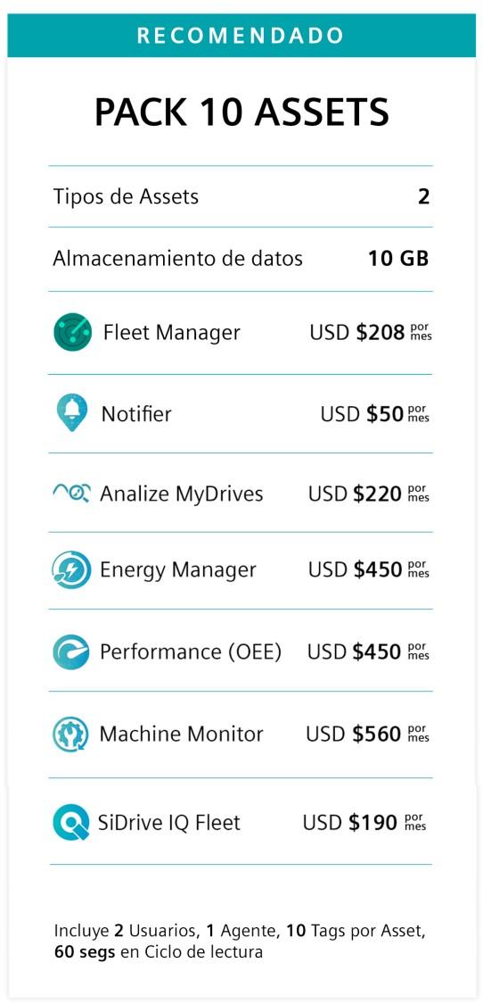 Key Visual Industry Services, Predictive Services