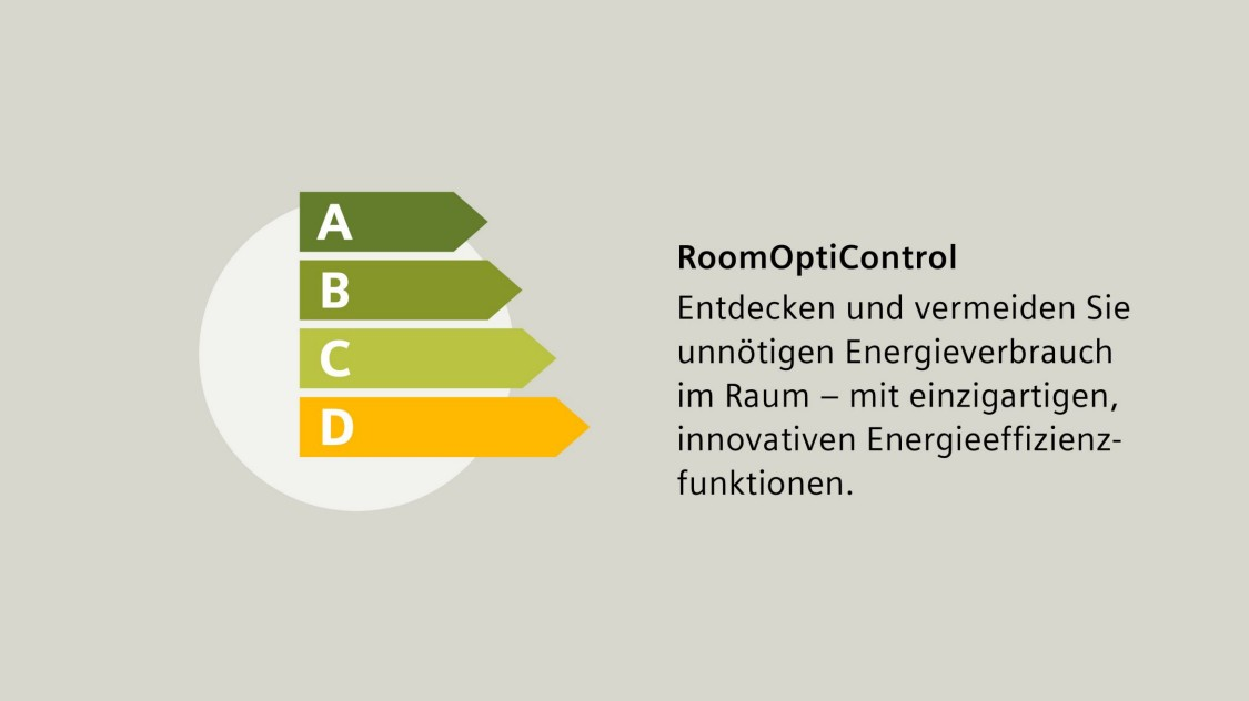 Desigo Room Automation, Raumapplikationen, RoomOptiControl, Energieverbrauch des Raums, HLK, Heizung, Lüftung, Klimatisierung, Beleuchtung, Beschattung