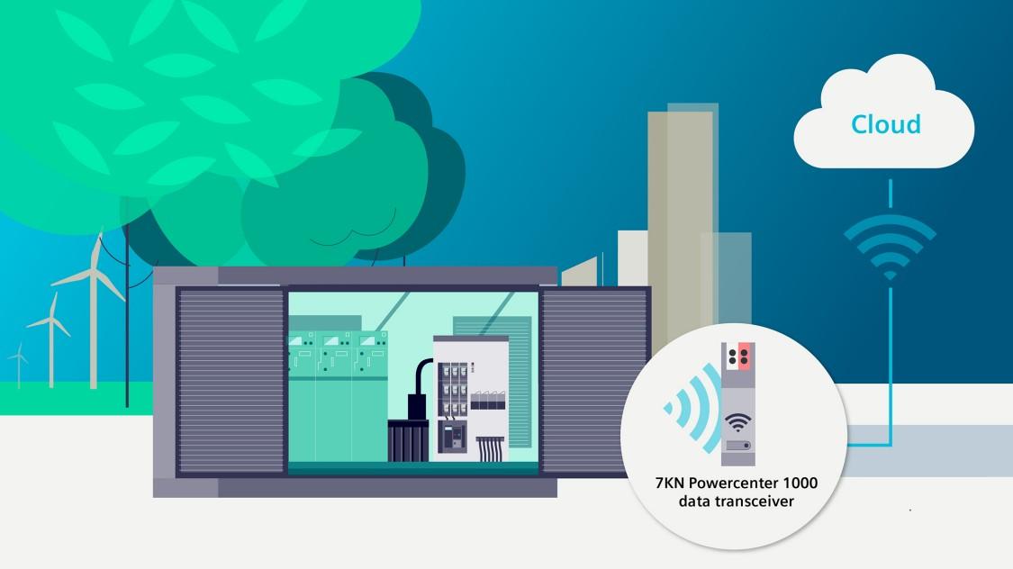 Infographic 3NA COM LV HRC fuse link – communication
