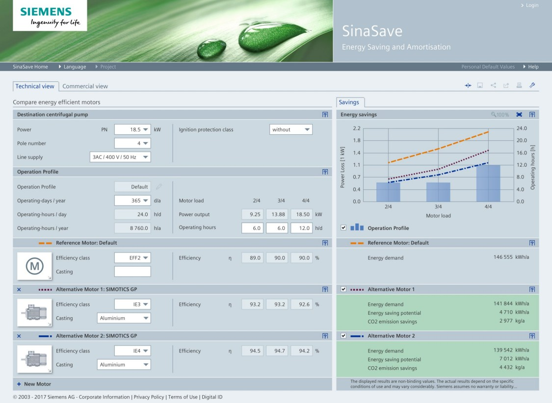 drives energy efficiency - sinasave t-view motor