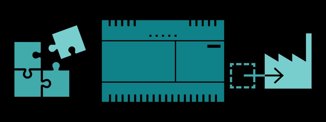 Модернізація IOT