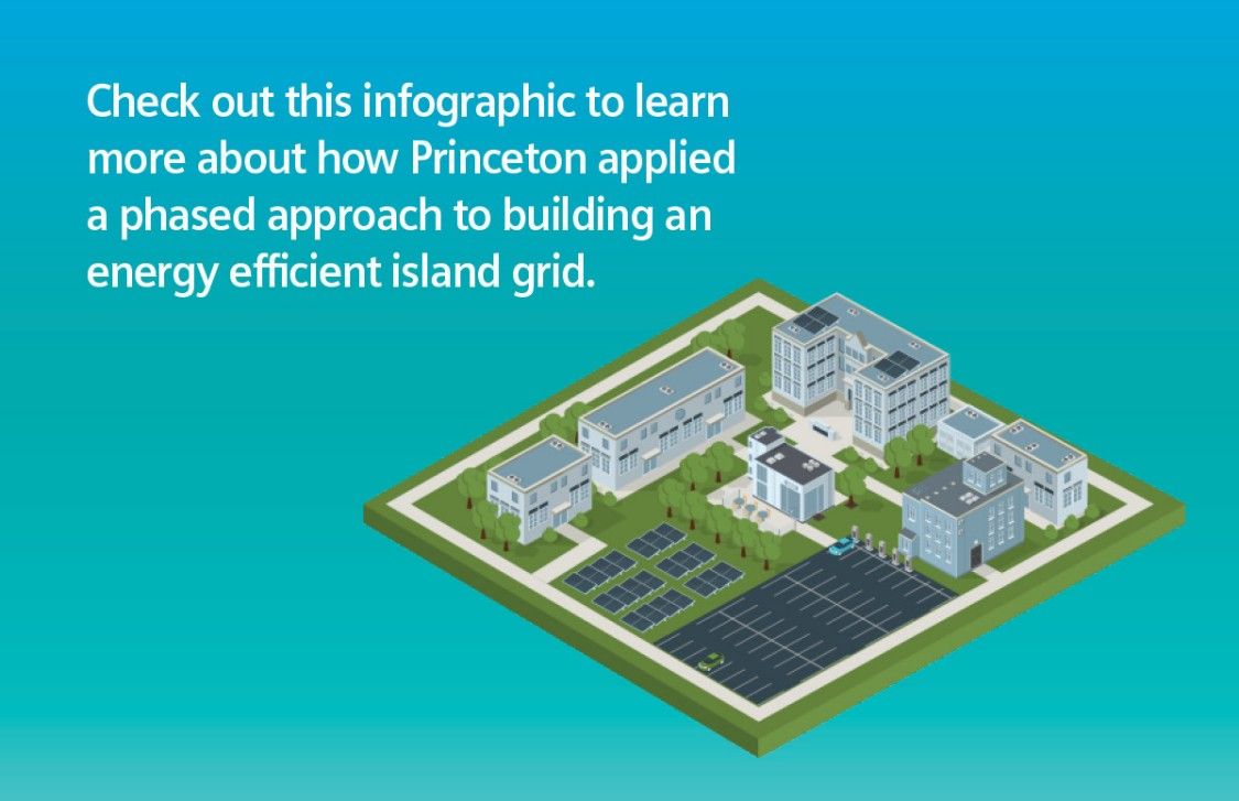 Siemens Defines the Future of Energy with Resilient, Carbon Neutral Microgrid Campus
