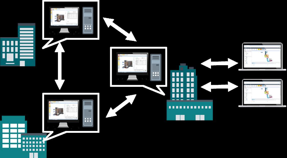 Sistemler arasında sorunsuz navigasyon ile büyük ve karmaşık sistemler için birden fazla sunucu üzerinden destek