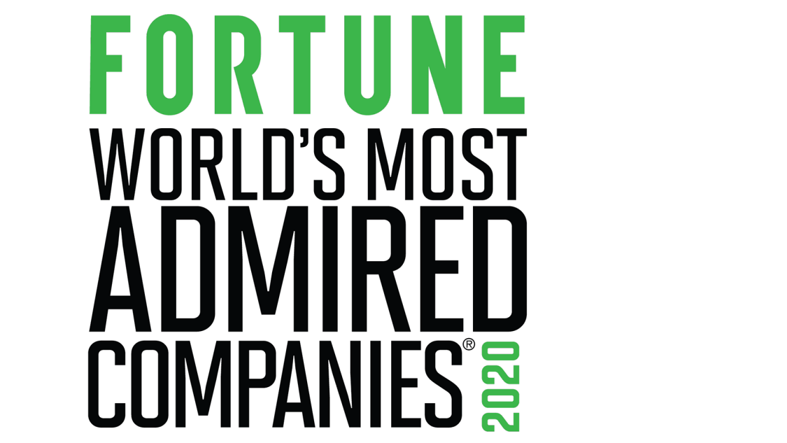 Fortune's 2020 Most Admired list