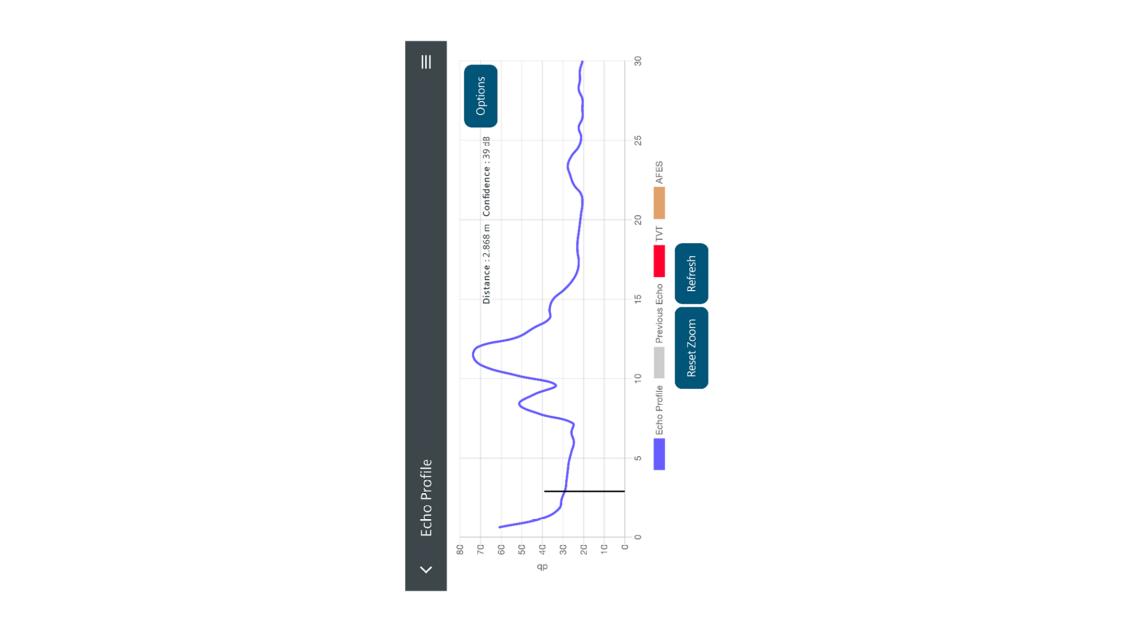 USA   SITRANS Mobile IQ Echo profile screen shot