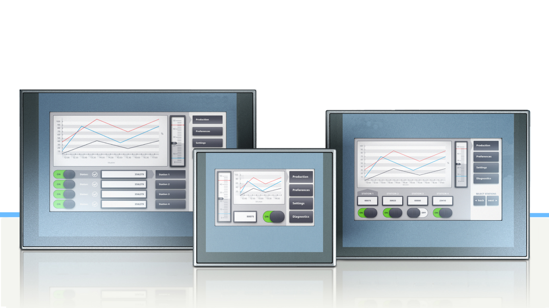 SIMATIC HMI Basic Panels Keyless