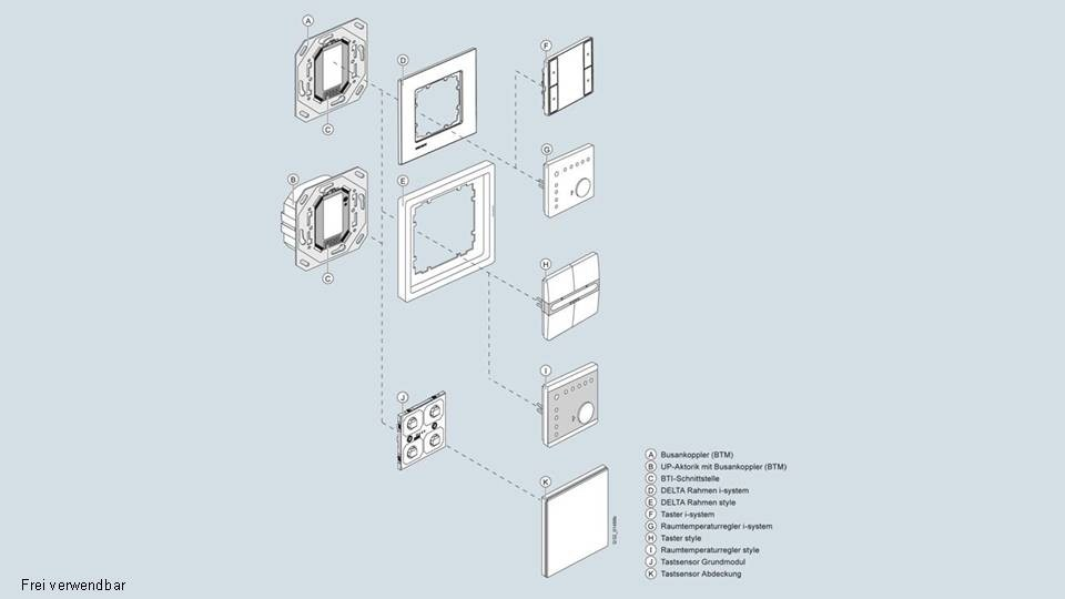 KNX Modulares System mit Busankoppler