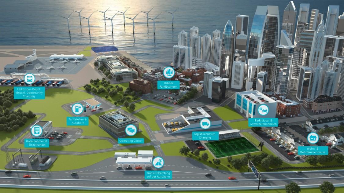 Übersicht künftige Ladeinfrastruktur für Elektromobile