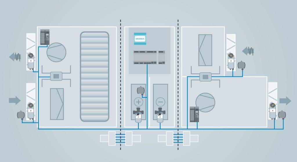 Vernetzte Luftaufbereitungsanlagen im Baukastensystem