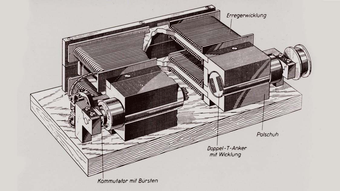 dynamoelektrische Prinzip