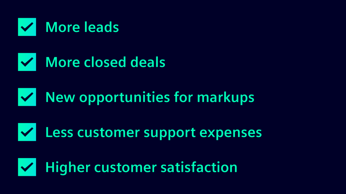 More leads, More closed deals, New opportunities for markups, Less customer support expenses, Higher customer satisfaction