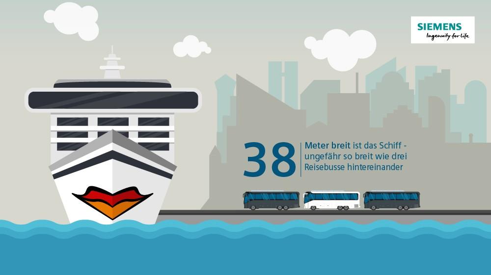 Neues Aida-Schiff geht mit Siemens-Automatisierungstechnik in Betrieb