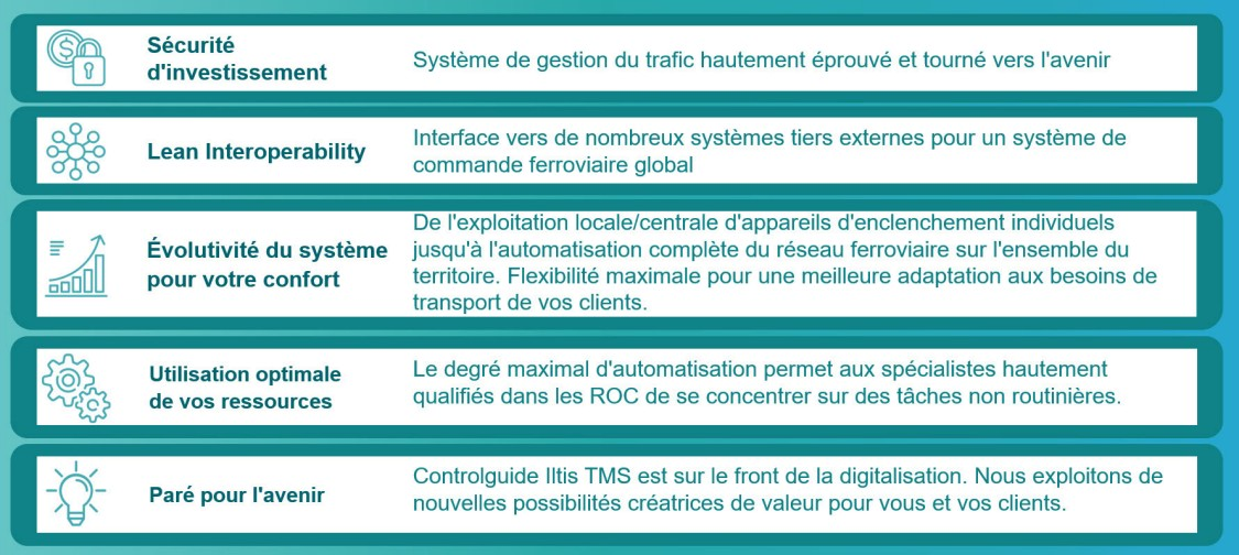 Benefits of Iltis TMS