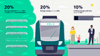 Benefits of the demand-responsive transport solution Controlguide AIRO MT for mass transit railways