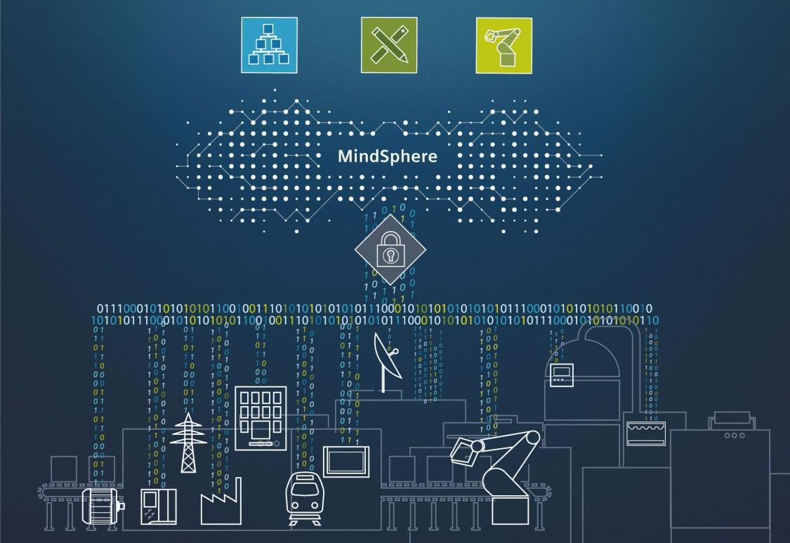 Mindsphere y la Industria  4.0