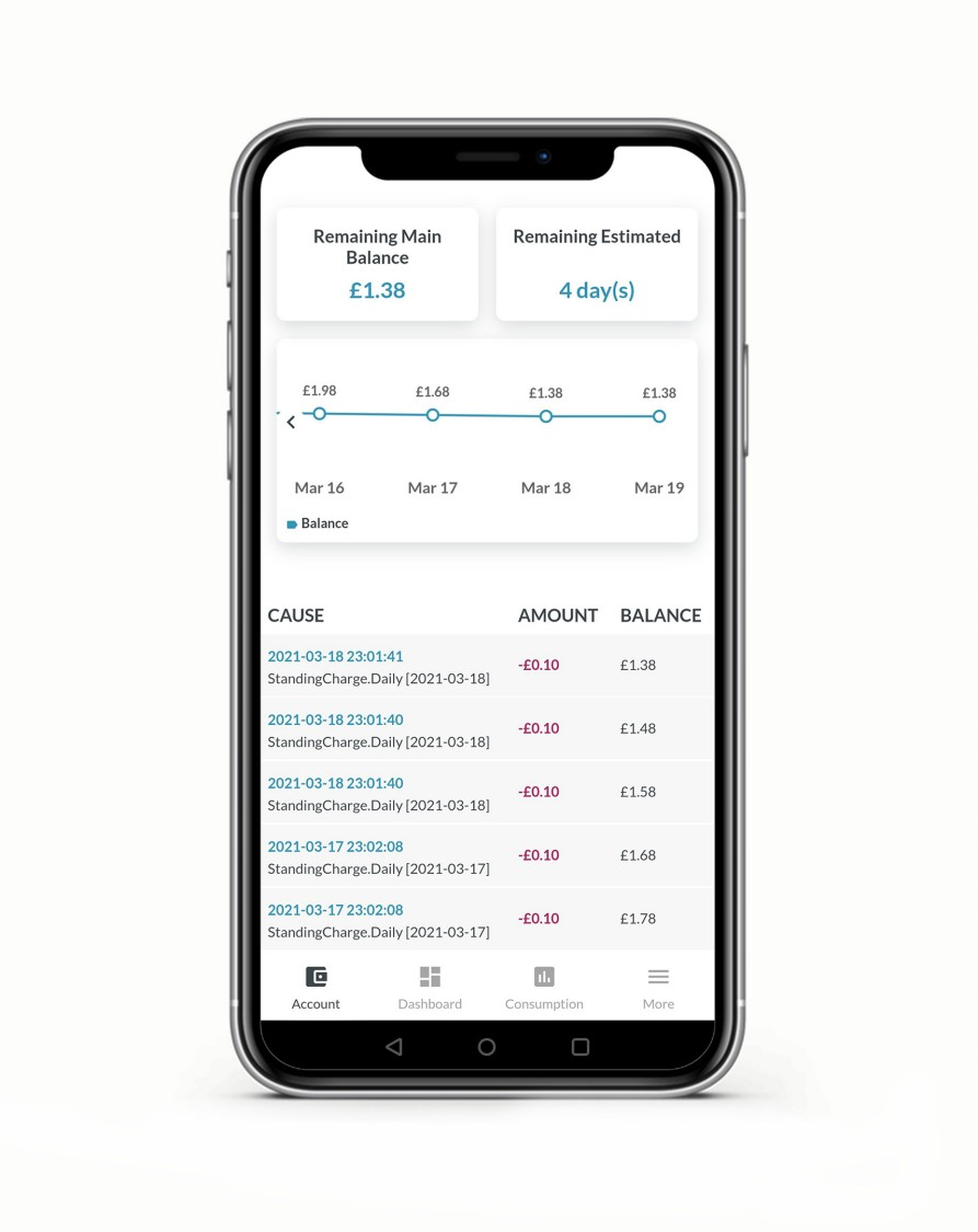Managed Credit interface - account