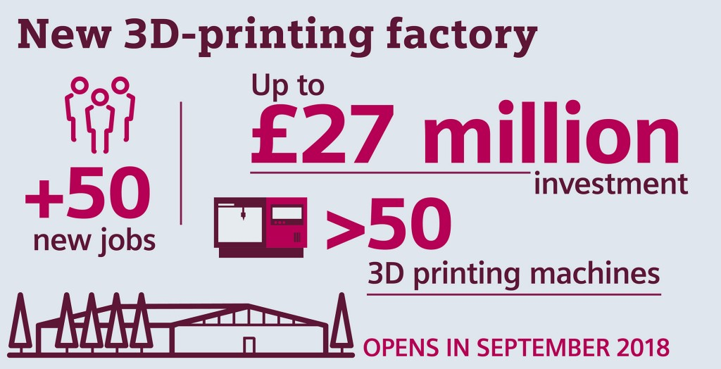 Siemens invests in new 3D-printing facility in UK
