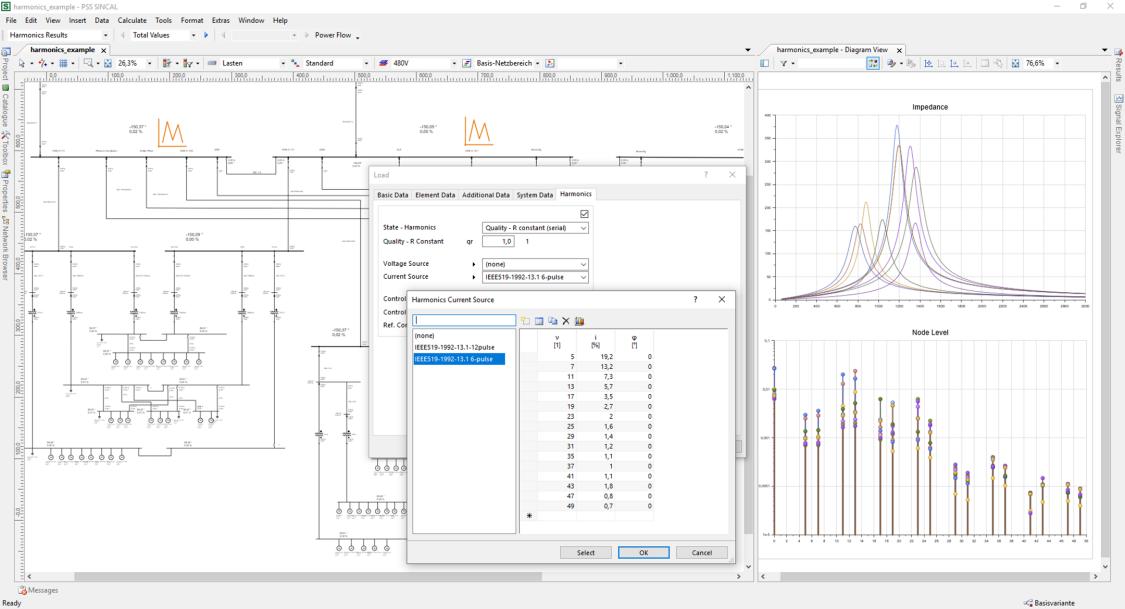 PSS®SINCAL Harmonics / Harmonic Contingency  Module Screenshot
